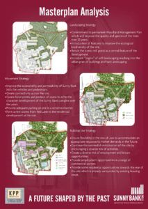 Sunny Bank Mills proposed master plan brochure